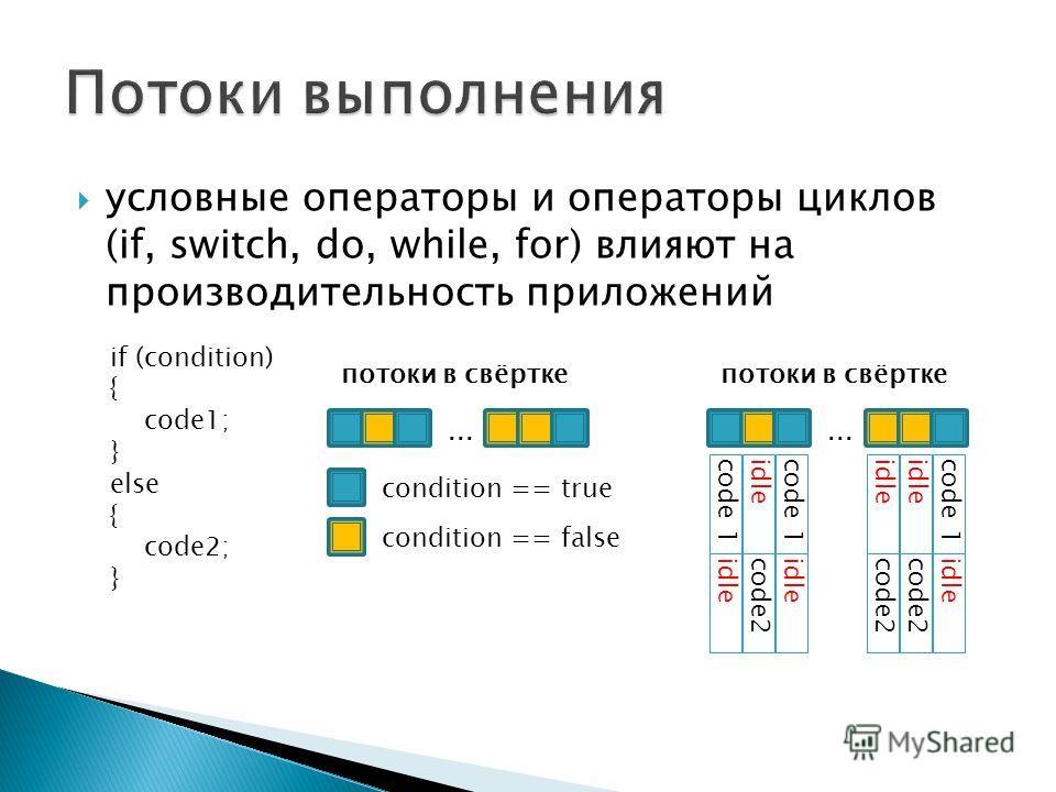 условные операторы и операторы циклов (if, switch, do, while, for) влияют на производительность приложений if (condition) { code1; } else { code2; }... потоки в свёртке condition == true condition == false... потоки в свёртке code 1 idle code2