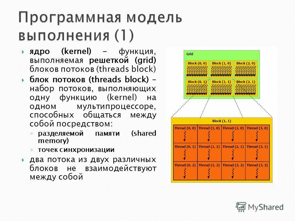 ядро (kernel) – функция, выполняемая решеткой (grid) блоков потоков (threads block) блок потоков (threads block) – набор потоков, выполняющих одну функцию (kernel) на одном мультипроцессоре, способных общаться между собой посредством: разделяемой пам