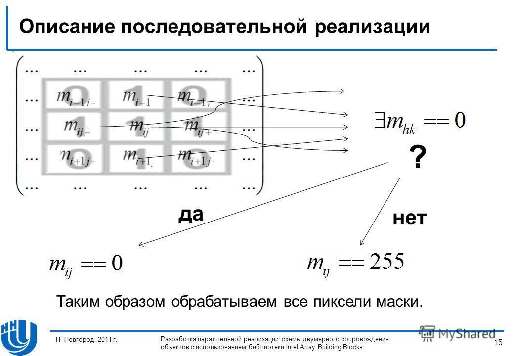 15 Н. Новгород, 2011 г. Разработка параллельной реализации схемы двумерного сопровождения объектов с использованием библиотеки Intel Array Building Blocks Описание последовательной реализации ? да нет Таким образом обрабатываем все пиксели маски.