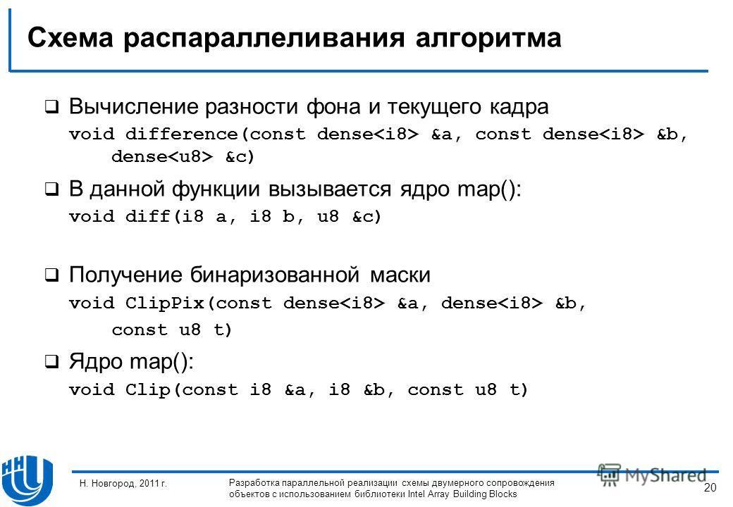 20 Н. Новгород, 2011 г. Разработка параллельной реализации схемы двумерного сопровождения объектов с использованием библиотеки Intel Array Building Blocks Схема распараллеливания алгоритма Вычисление разности фона и текущего кадра void difference(con