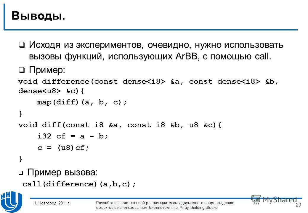 29 Н. Новгород, 2011 г. Разработка параллельной реализации схемы двумерного сопровождения объектов с использованием библиотеки Intel Array Building Blocks Выводы. Исходя из экспериментов, очевидно, нужно использовать вызовы функций, использующих ArBB