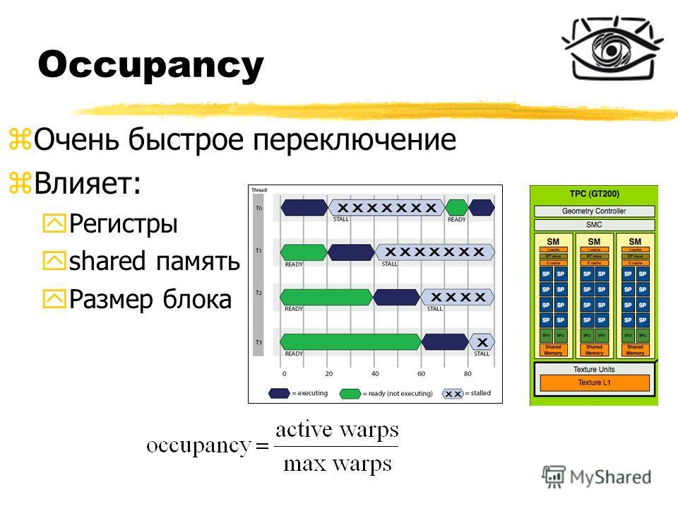 Occupancy zОчень быстрое переключение zВлияет: yРегистры yshared память yРазмер блока