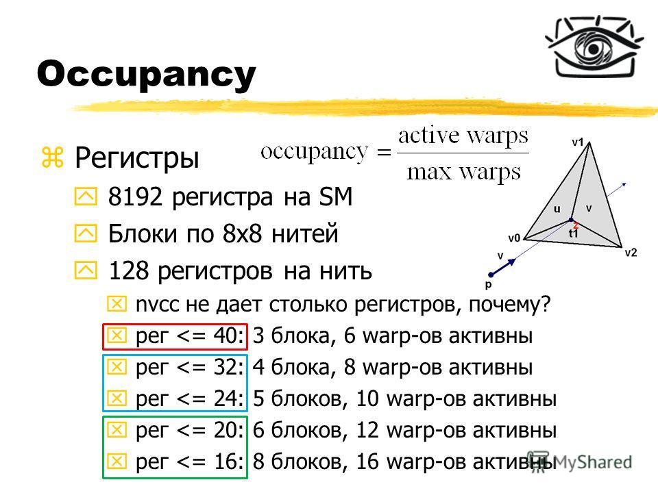 Occupancy z Регистры y 8192 регистра на SM y Блоки по 8x8 нитей y 128 регистров на нить x nvcc не дает столько регистров, почему? x рег