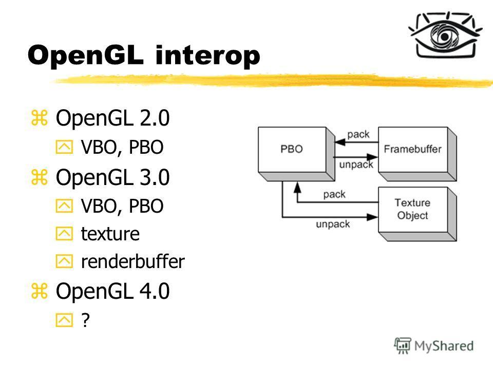 OpenGL interop z OpenGL 2.0 y VBO, PBO z OpenGL 3.0 y VBO, PBO y texture y renderbuffer z OpenGL 4.0 y ?