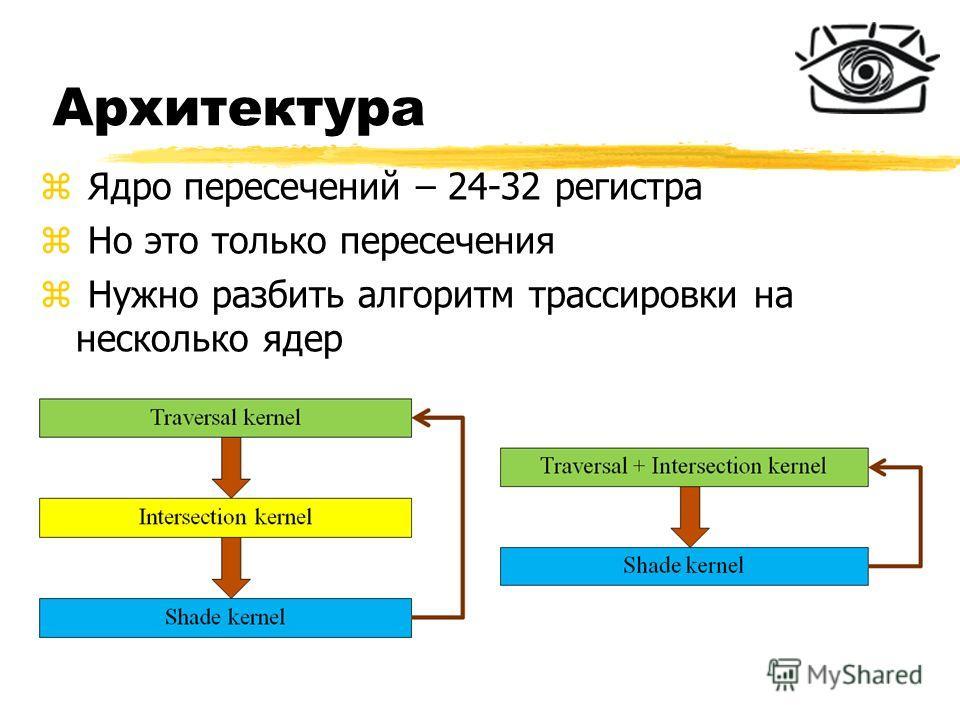 Архитектура z Ядро пересечений – 24-32 регистра z Но это только пересечения z Нужно разбить алгоритм трассировки на несколько ядер