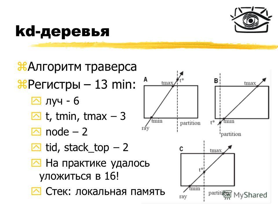 kd-деревья zАлгоритм траверса zРегистры – 13 min: y луч - 6 y t, tmin, tmax – 3 y node – 2 y tid, stack_top – 2 y На практике удалось уложиться в 16! y Стек: локальная память