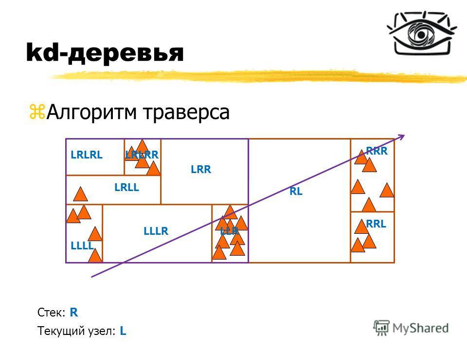 kd-деревья zАлгоритм траверса RL RRR RRL LRR LLR LLLL LLLR LRLL LRLRLLRLRR Стек: R Текущий узел: L