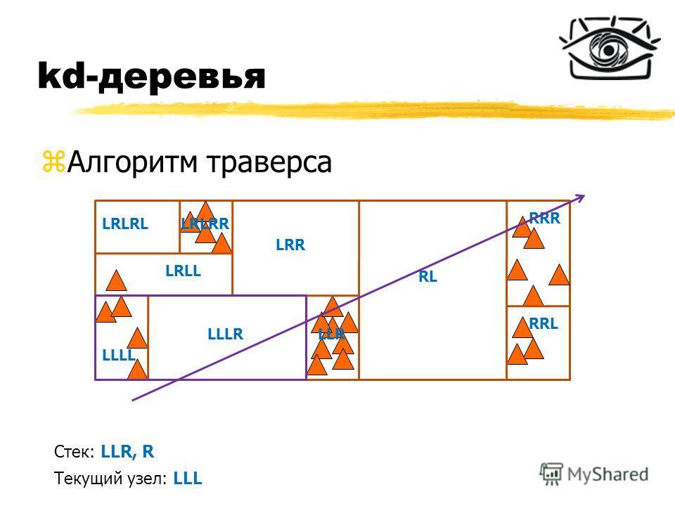 kd-деревья zАлгоритм траверса RL RRR RRL LRR LLR LLLL LLLR LRLL LRLRLLRLRR Стек: LLR, R Текущий узел: LLL