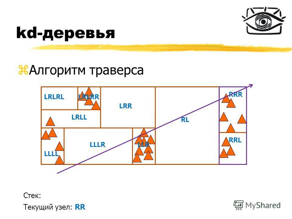 kd-деревья zАлгоритм траверса RL RRR RRL LRR LLR LLLL LLLR LRLL LRLRLLRLRR Стек: Текущий узел: RR