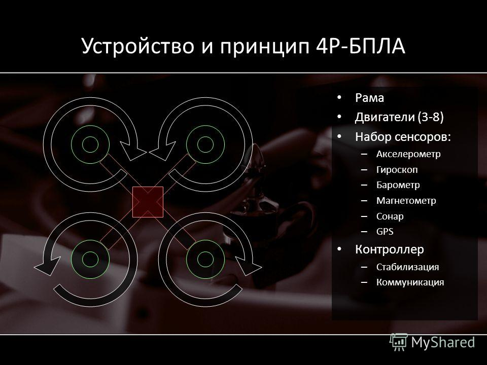 Устройство и принцип 4Р-БПЛА Рама Двигатели (3-8) Набор сенсоров: – Акселерометр – Гироскоп – Барометр – Магнетометр – Сонар – GPS Контроллер – Стабилизация – Коммуникация