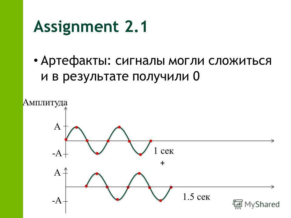 Assignment 2.1 Артефакты: сигналы могли сложиться и в результате получили 0 А -А 1 сек Амплитуда 1.5 сек + + -А А