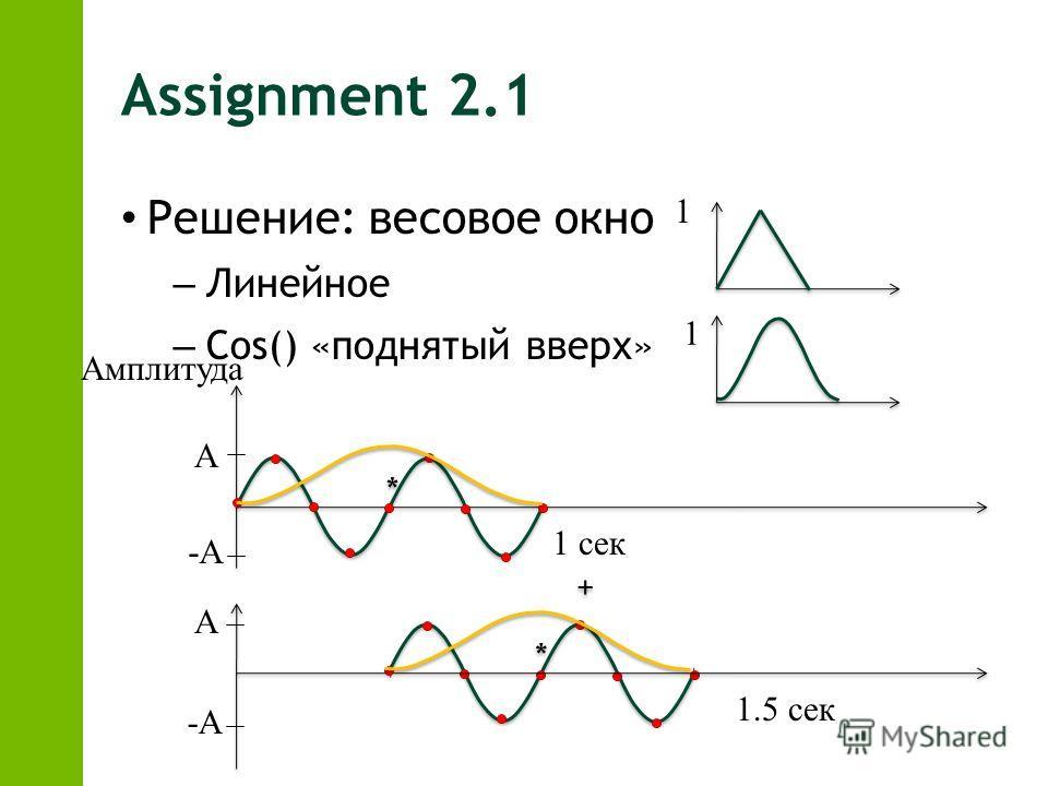 Assignment 2.1 Решение: весовое окно – Линейное – Cos() «поднятый вверх» А -А 1 сек Амплитуда 1.5 сек + + -А А 1 * * * * 1