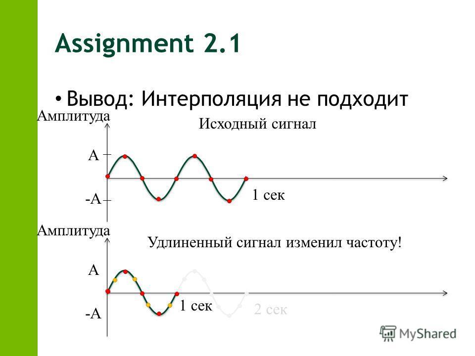 Assignment 2.1 Вывод: Интерполяция не подходит А -А Амплитуда А -А 1 сек Амплитуда Исходный сигнал Удлиненный сигнал изменил частоту! 2 сек 1 сек