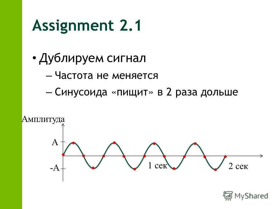 Assignment 2.1 Дублируем сигнал – Частота не меняется – Синусоида «пищит» в 2 раза дольше А -А 1 сек Амплитуда 2 сек