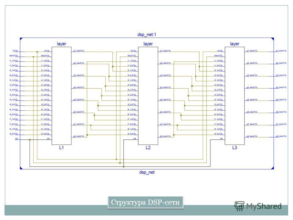 Структура DSP-сети