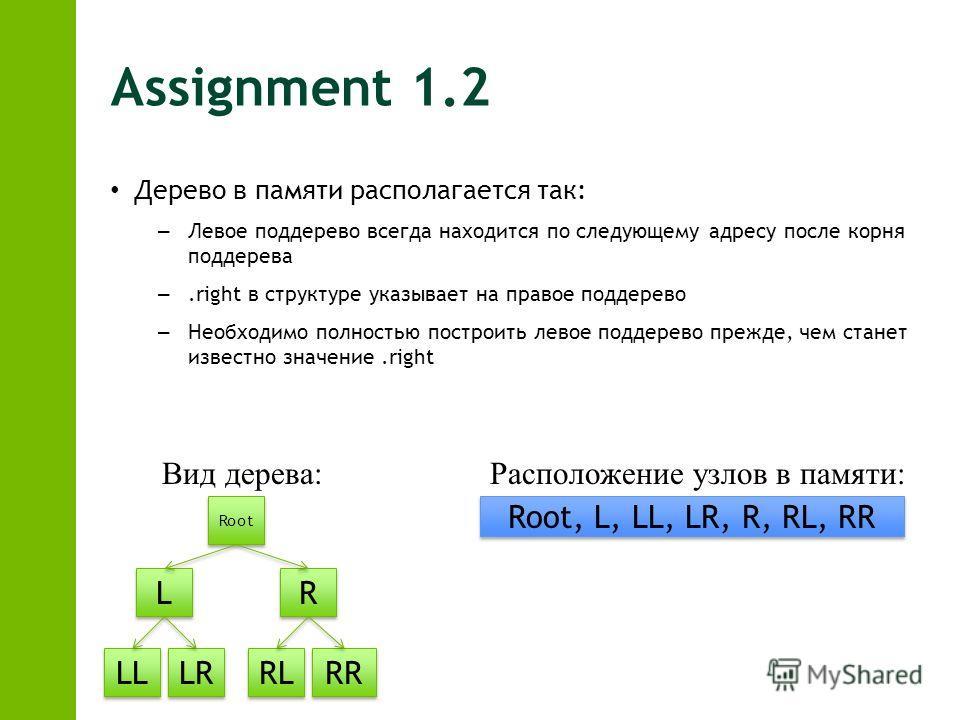 Assignment 1.2 Дерево в памяти располагается так: – Левое поддерево всегда находится по следующему адресу после корня поддерева –.right в структуре указывает на правое поддерево – Необходимо полностью построить левое поддерево прежде, чем станет изве