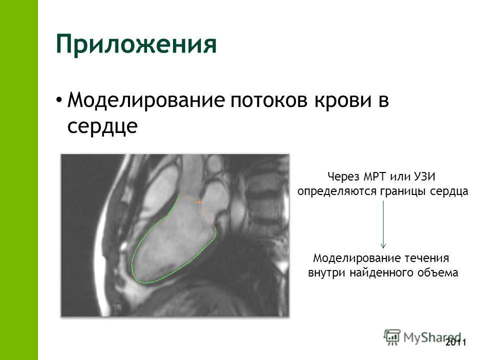 2011 Приложения Моделирование потоков крови в сердце Через МРТ или УЗИ определяются границы сердца Моделирование течения внутри найденного объема