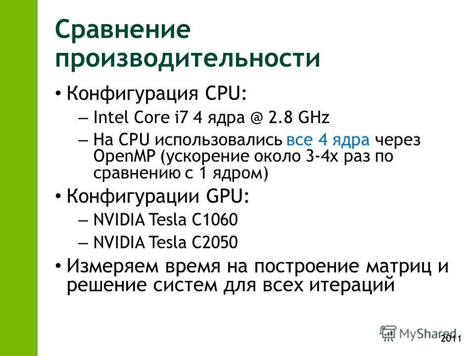 2011 Сравнение производительности Конфигурация CPU: – Intel Core i7 4 ядра @ 2.8 GHz – На CPU использовались все 4 ядра через OpenMP (ускорение около 3-4x раз по сравнению с 1 ядром) Конфигурации GPU: – NVIDIA Tesla C1060 – NVIDIA Tesla C2050 Измеряе