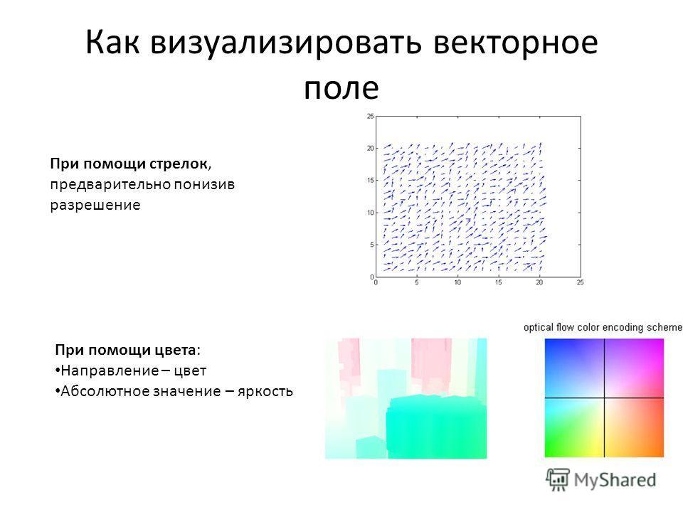 Как визуализировать векторное поле При помощи стрелок, предварительно понизив разрешение При помощи цвета: Направление – цвет Абсолютное значение – яркость