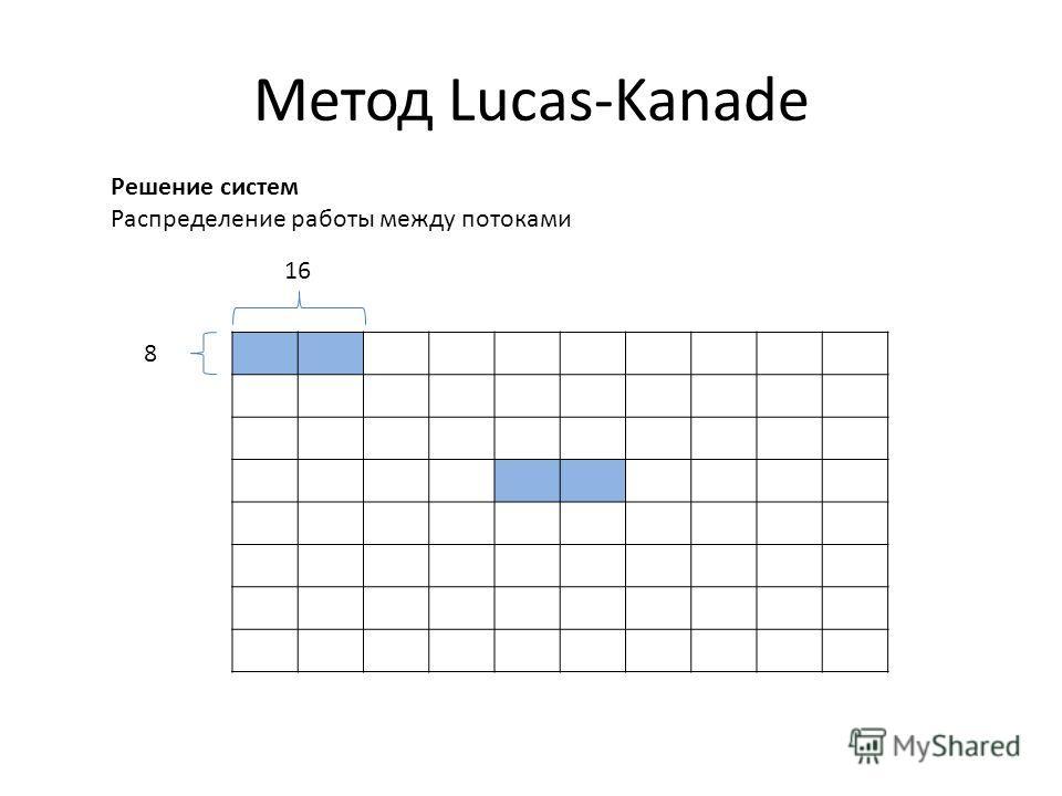 Метод Lucas-Kanade Решение систем Распределение работы между потоками 8 16