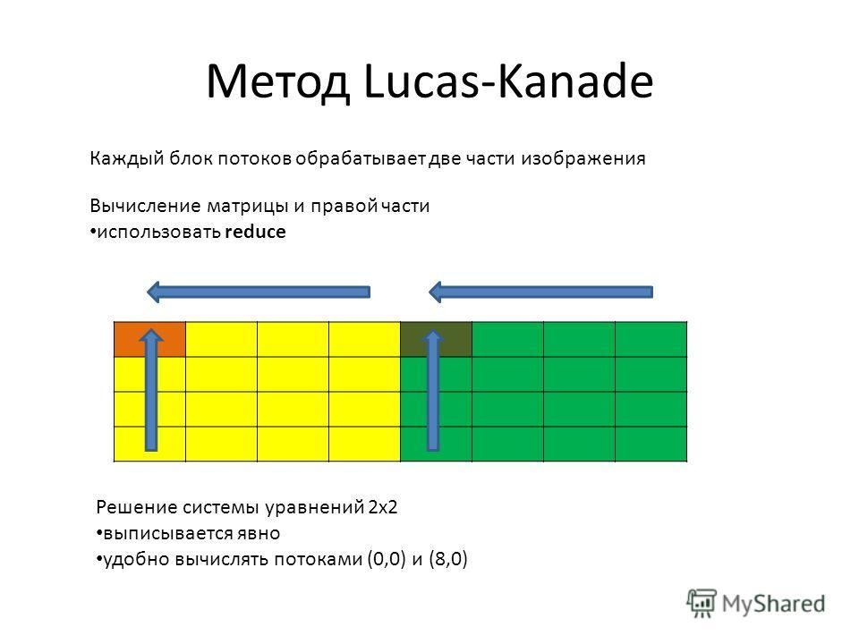Метод Lucas-Kanade Каждый блок потоков обрабатывает две части изображения Вычисление матрицы и правой части использовать reduce Решение системы уравнений 2x2 выписывается явно удобно вычислять потоками (0,0) и (8,0)