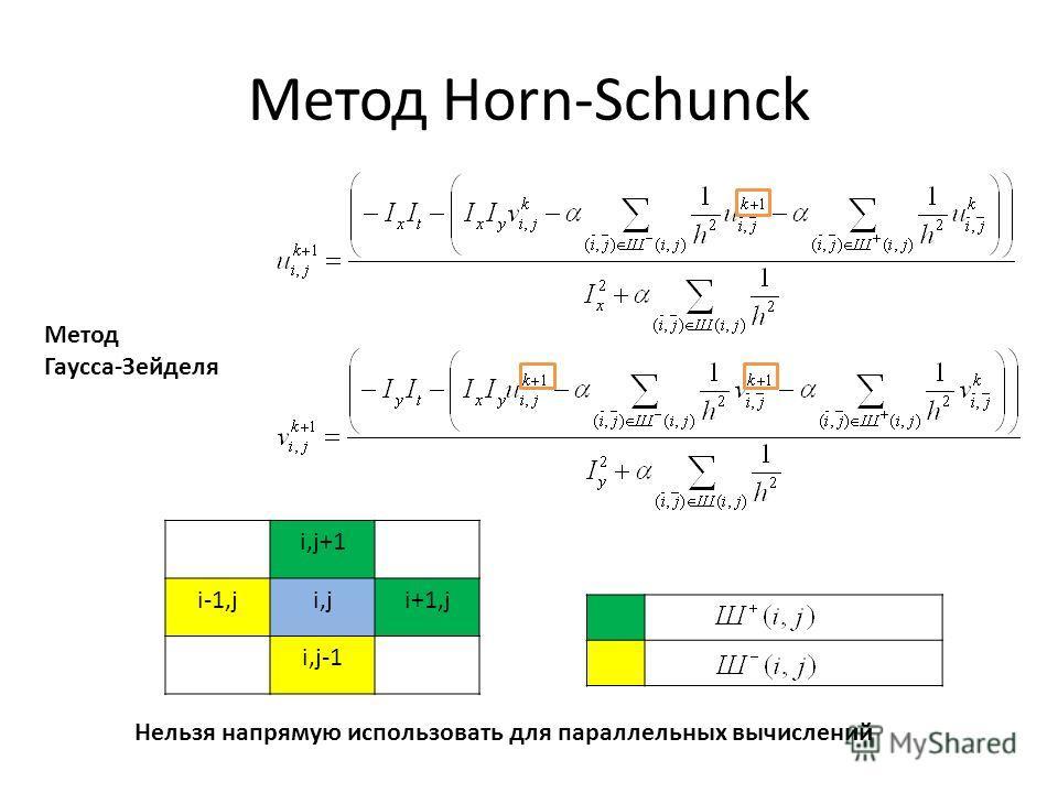 Метод Horn-Schunck Метод Гаусса-Зейделя i,j+1 i-1,ji,ji+1,j i,j-1 Нельзя напрямую использовать для параллельных вычислений