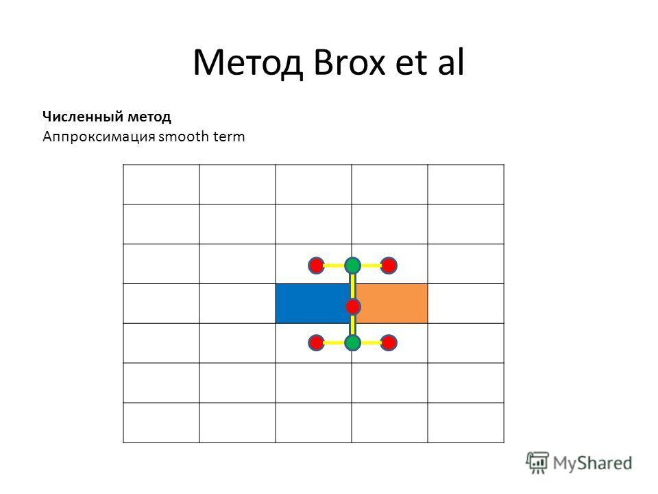Метод Brox et al Численный метод Аппроксимация smooth term