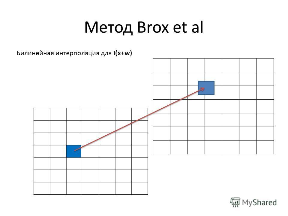 Метод Brox et al Билинейная интерполяция для I(x+w)
