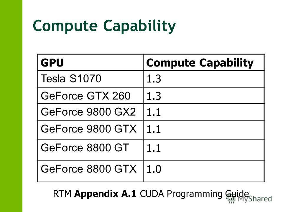Compute Capability GPUCompute Capability Tesla S1070 1.3 GeForce GTX 260 1.3 GeForce 9800 GX2 1.1 GeForce 9800 GTX 1.1 GeForce 8800 GT 1.1 GeForce 8800 GTX 1.0 RTM Appendix A.1 CUDA Programming Guide