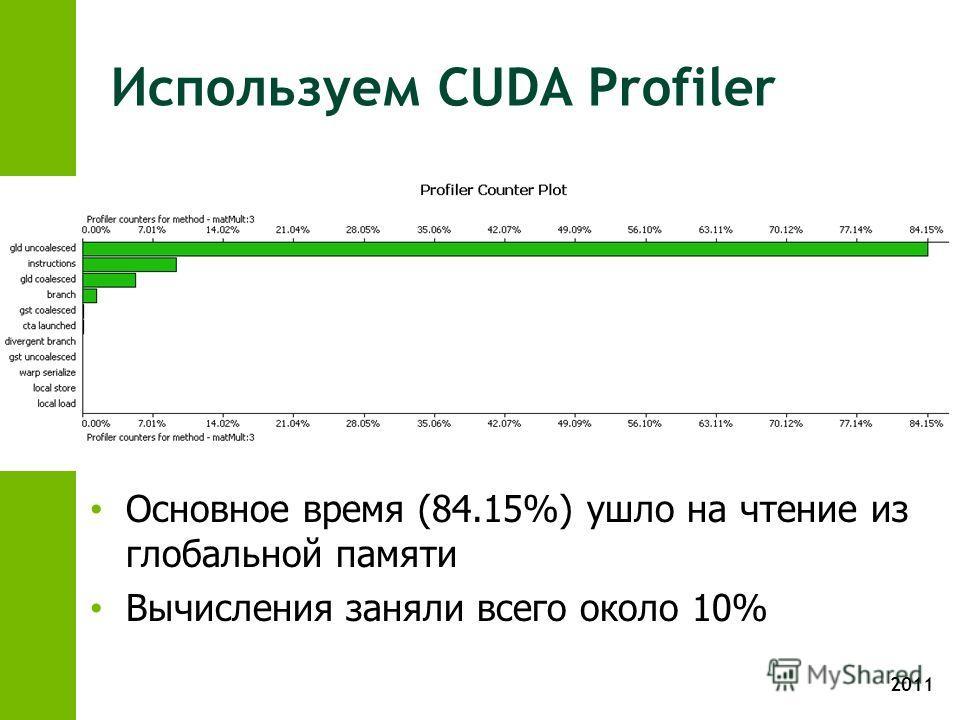 2011 Используем CUDA Profiler Основное время (84.15%) ушло на чтение из глобальной памяти Вычисления заняли всего около 10%