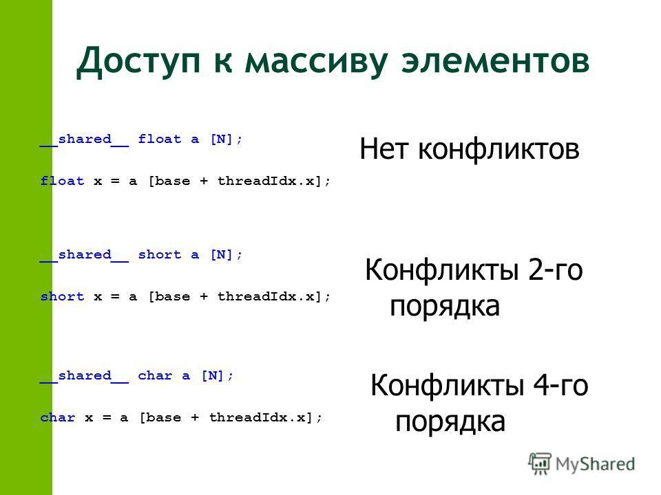 Доступ к массиву элементов __shared__ float a [N]; float x = a [base + threadIdx.x]; __shared__ short a [N]; short x = a [base + threadIdx.x]; __shared__ char a [N]; char x = a [base + threadIdx.x]; Нет конфликтов Конфликты 2-го порядка Конфликты 4-г