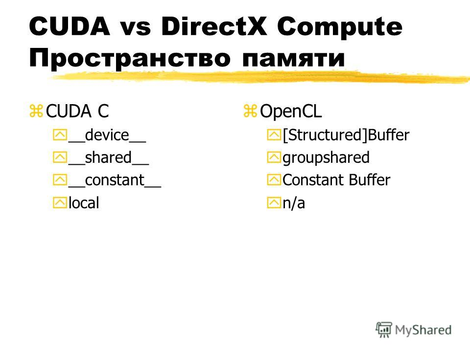 CUDA vs DirectX Compute Пространство памяти zCUDA C y__device__ y__shared__ y__constant__ ylocal z OpenCL y[Structured]Buffer ygroupshared yConstant Buffer yn/a