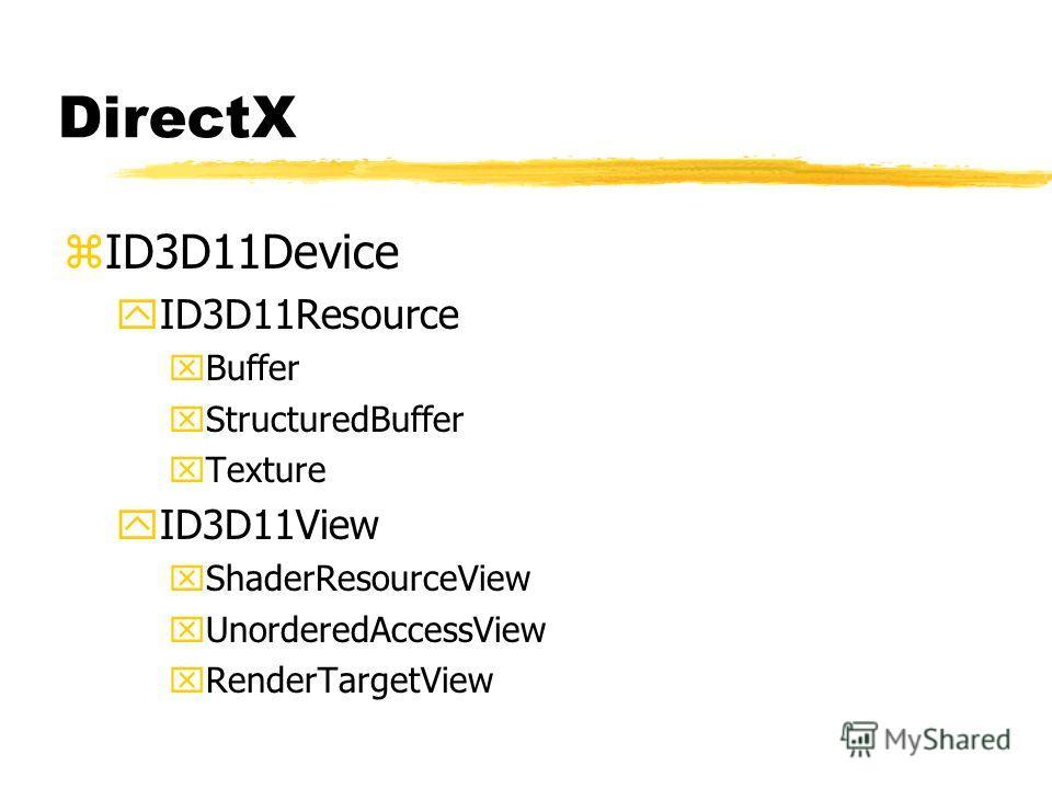 DirectX zID3D11Device yID3D11Resource xBuffer xStructuredBuffer xTexture yID3D11View xShaderResourceView xUnorderedAccessView xRenderTargetView