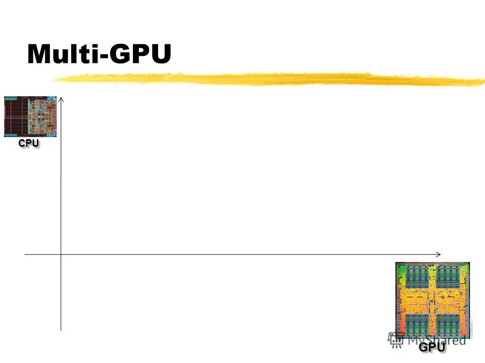 Multi-GPU CPUCPU GPUGPU