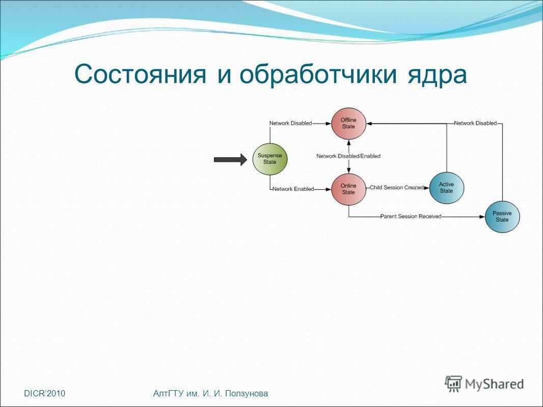 DICR2010 Состояния и обработчики ядра АлтГТУ им. И. И. Ползунова