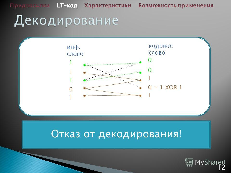 12 инф. слово кодовое слово 1 1 1 0 1 0 1 0 = 1 XOR 1 1 0 Отказ от декодирования!