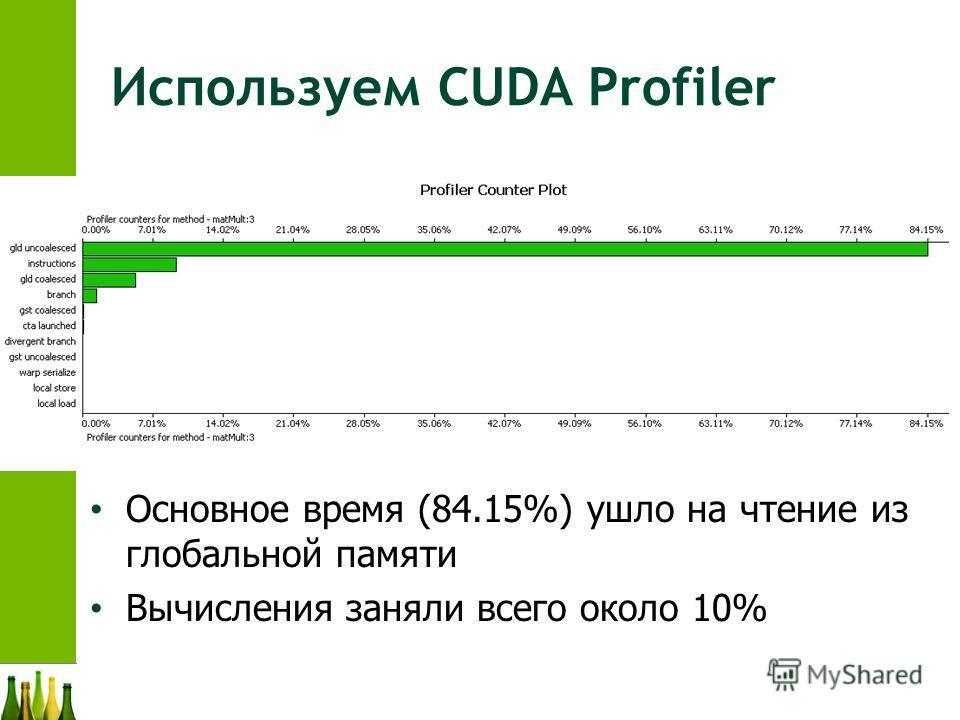Используем CUDA Profiler Основное время (84.15%) ушло на чтение из глобальной памяти Вычисления заняли всего около 10%