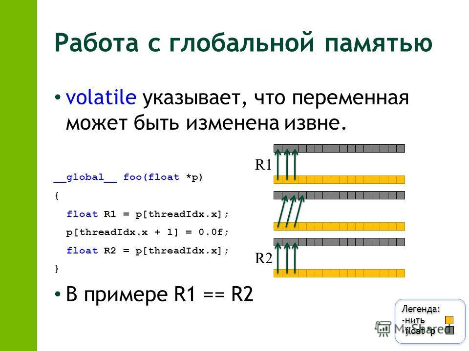 Работа с глобальной памятью volatile указывает, что переменная может быть изменена извне. __global__ foo(float *p) { float R1 = p[threadIdx.x]; p[threadIdx.x + 1] = 0.0f; float R2 = p[threadIdx.x]; } В примере R1 == R2 Легенда: -нить -float *p Легенд