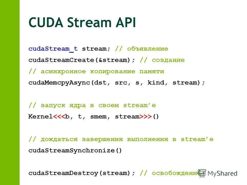 CUDA Stream API cudaStream_t stream; // объявление cudaStreamCreate(&stream); // создание // асинхронное копирование памяти cudaMemcpyAsync(dst, src, s, kind, stream); // запуск ядра в своем streamе Kernel >>() // дождаться завершения выполнения в st