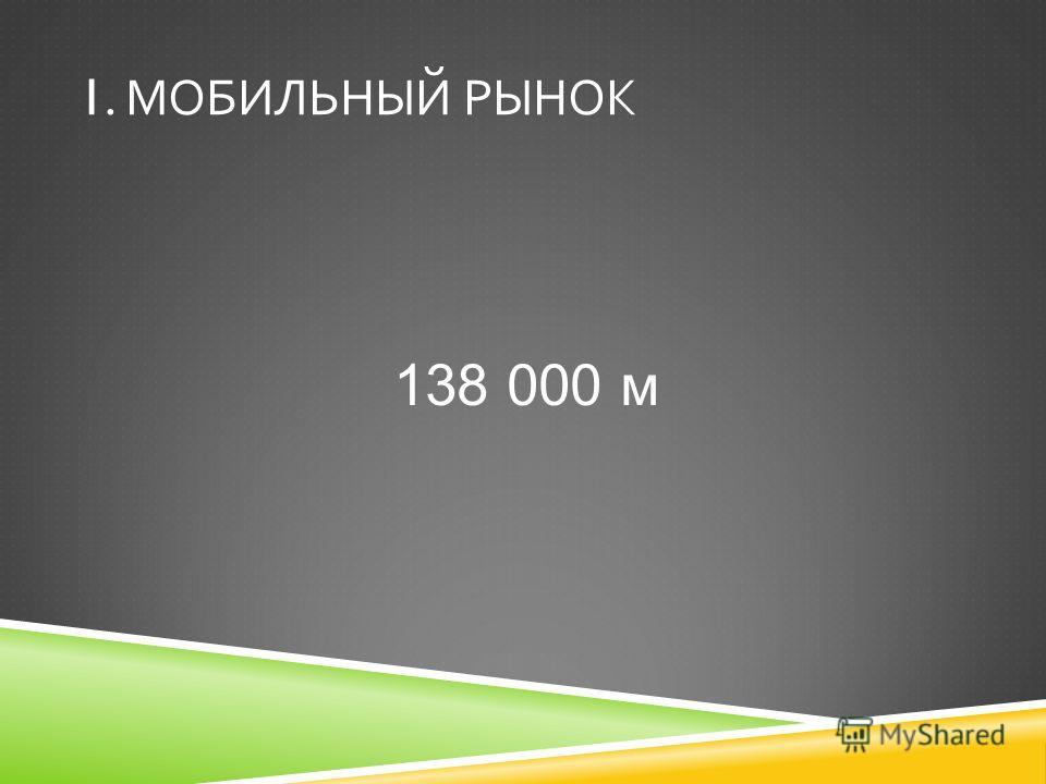 1. МОБИЛЬНЫЙ РЫНОК 138 000 м