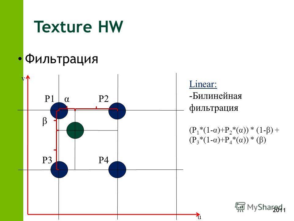 2011 Texture HW Фильтрация Linear: -Билинейная фильтрация (P 1 *(1-α)+P 2 *(α)) * (1-β) + (P 3 *(1-α)+P 4 *(α)) * (β) [0.1, 0.3] u v P1P2 P3P4 α β