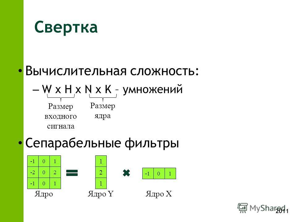 2011 Свертка Вычислительная сложность: – W x H x N x K – умножений Сепарабельные фильтры Размер входного сигнала Размер ядра 01 -202 01 Ядро 01 Ядро X 1 2 1 Ядро Y