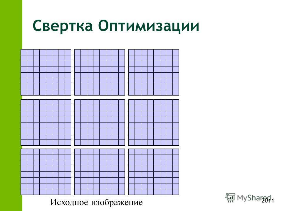 2011 Свертка Оптимизации Исходное изображение