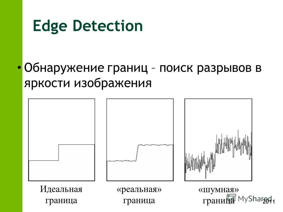 2011 Edge Detection Обнаружение границ – поиск разрывов в яркости изображения Идеальная граница «реальная» граница «шумная» граница