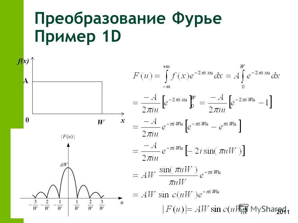2011 Преобразование Фурье Пример 1D f(x) x W 0 A