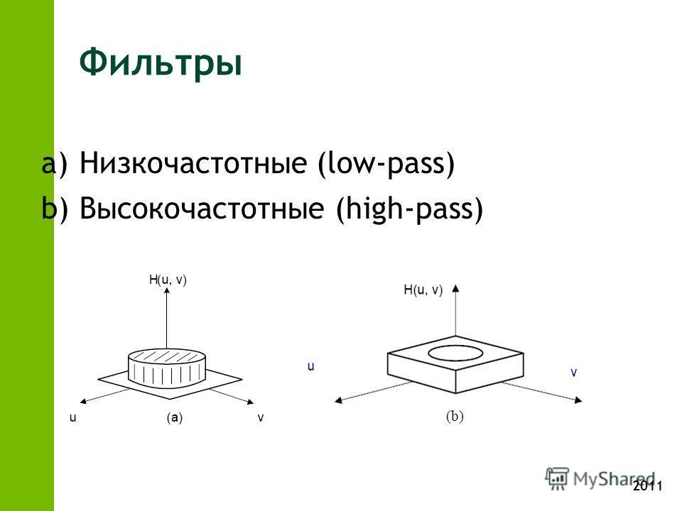 2011 Фильтры a)Низкочастотные (low-pass) b)Высокочастотные (high-pass) (b)