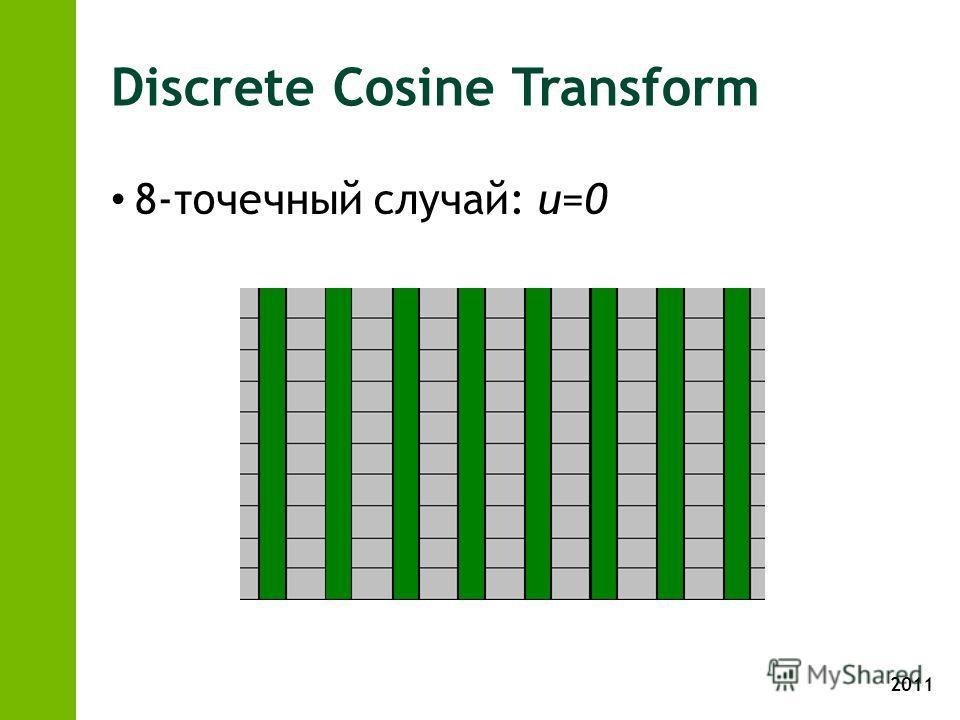2011 Discrete Cosine Transform 8-точечный случай: u=0