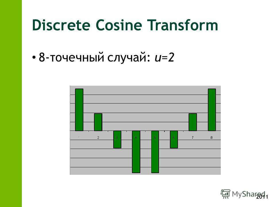 2011 Discrete Cosine Transform 8-точечный случай: u=2