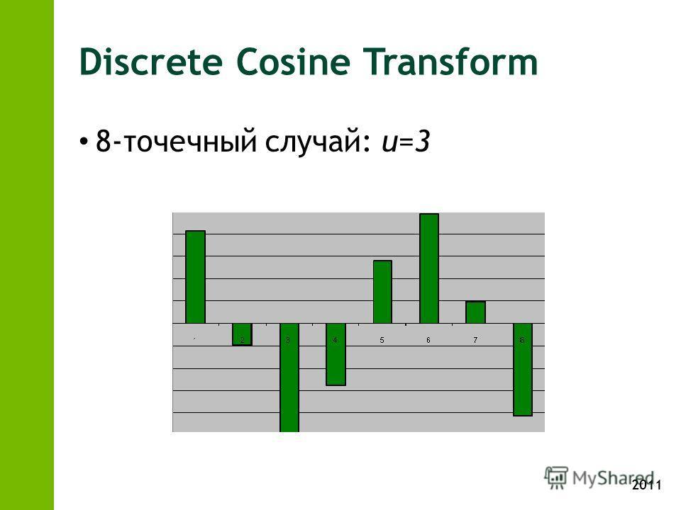 2011 Discrete Cosine Transform 8-точечный случай: u=3