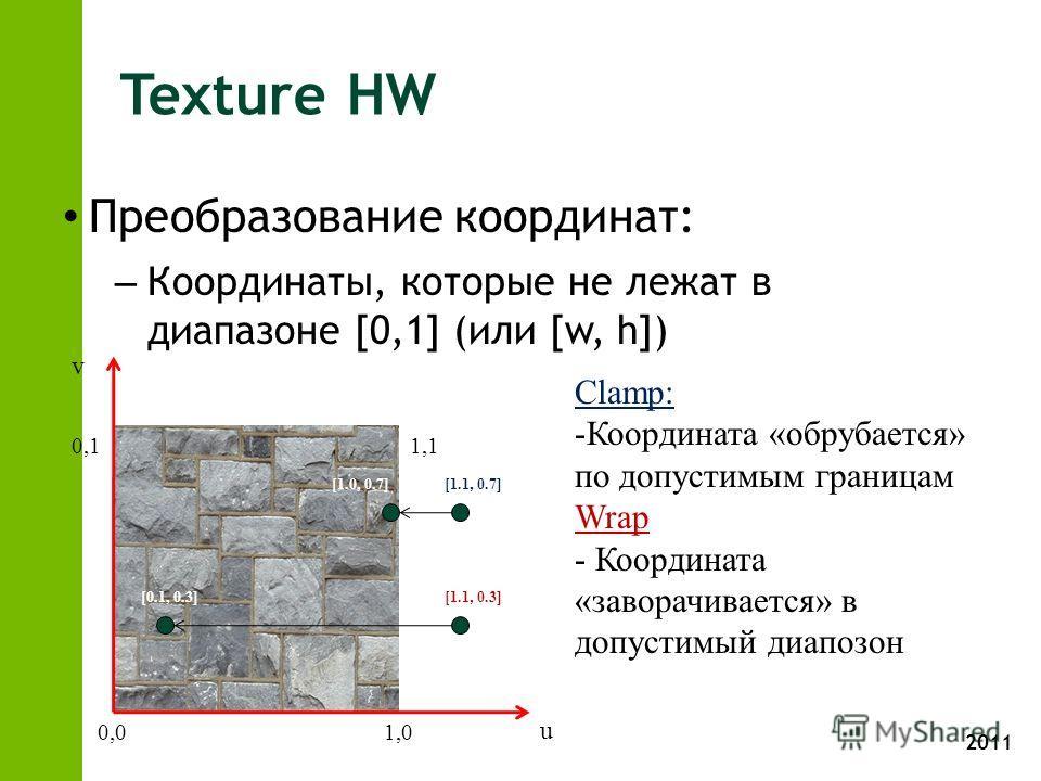 2011 Texture HW Преобразование координат: – Координаты, которые не лежат в диапазоне [0,1] (или [w, h]) 0,01,0 1,10,1 u v Clamp: -Координата «обрубается» по допустимым границам Wrap - Координата «заворачивается» в допустимый диапозон [1.1, 0.7] [1.1,